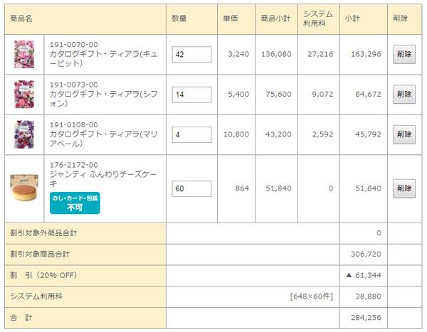 ギフトナビの料金(カタログ+引き菓子)